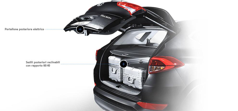 Hyundai Tucson Portellone posteriore elettrico