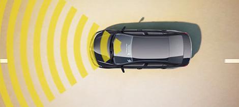 Toyota Safety Sense di serie