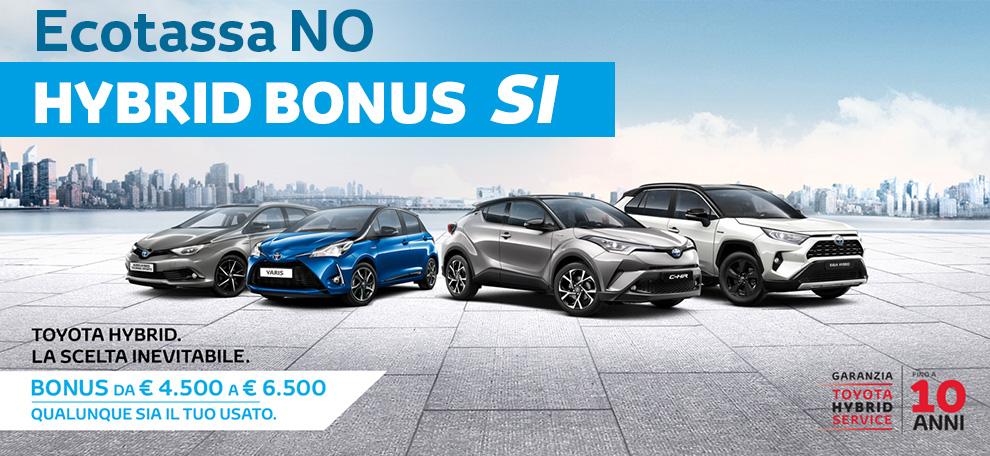 Nessuna EcoTassa per la tua Nuova Toyota